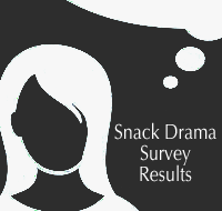 Snack Drama- Your Thoughts on Snacks